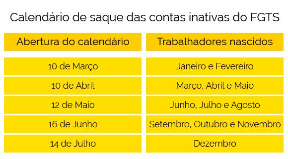 calendario-saques-fgts